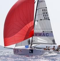 Marinepool Melges 24 European Championship 2016